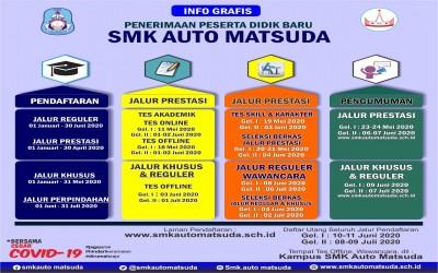 Informasi Tes Seleksi PPDB SMK Auto Matsuda 2020
